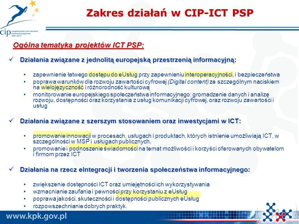 Zakres działań w CIP-ICT PSP