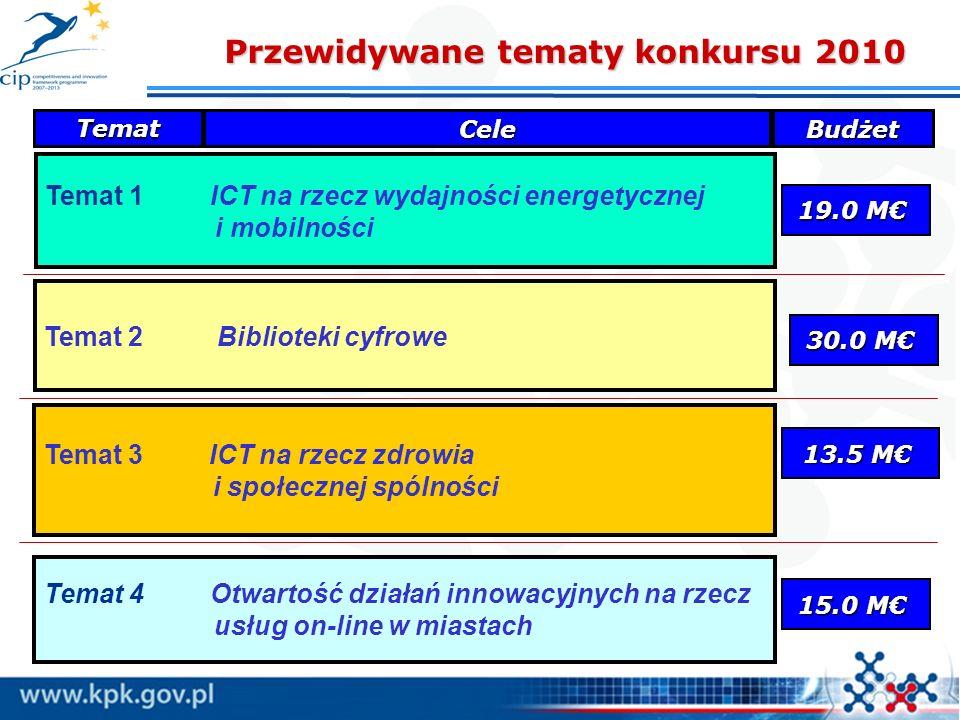 Przewidywane tematy konkursu 2010
