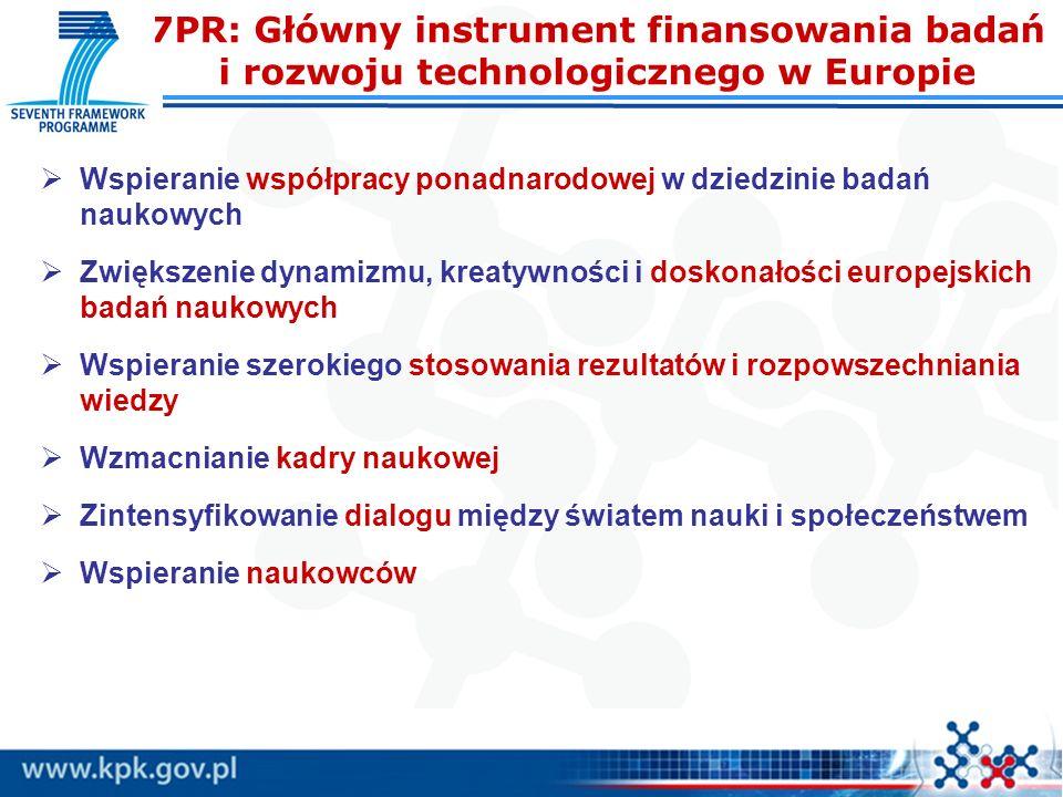 7PR: Główny instrument finansowania badań i rozwoju technologicznego w Europie