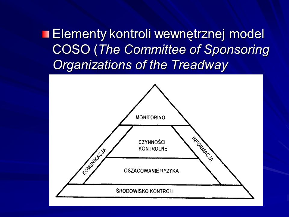 Elementy kontroli wewnętrznej model COSO (The Committee of Sponsoring Organizations of the Treadway Commision)