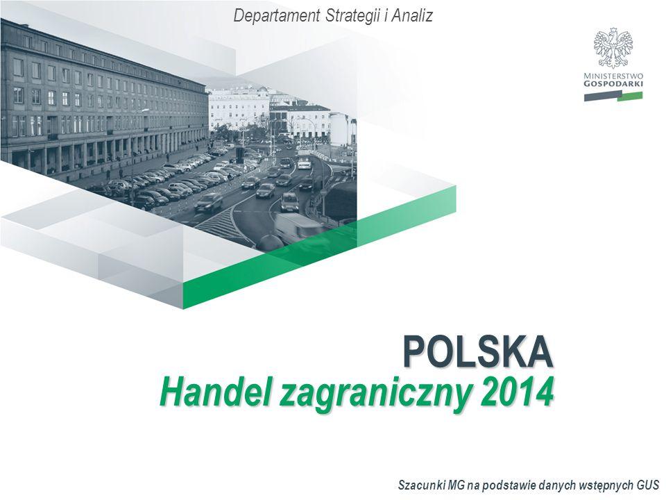 Departament Strategii i Analiz