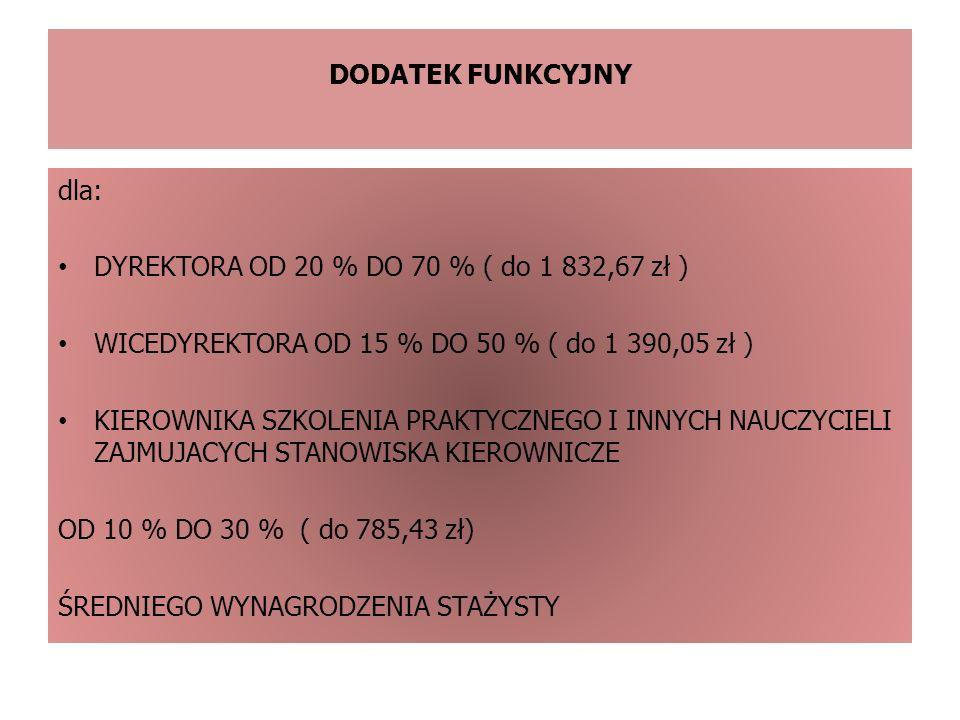 DODATEK FUNKCYJNY dla: DYREKTORA OD 20 % DO 70 % ( do 1 832,67 zł ) WICEDYREKTORA OD 15 % DO 50 % ( do 1 390,05 zł )
