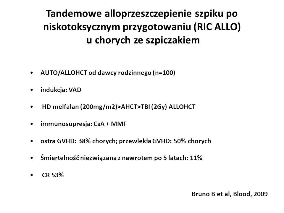 Tandemowe alloprzeszczepienie szpiku po niskotoksycznym przygotowaniu (RIC ALLO) u chorych ze szpiczakiem