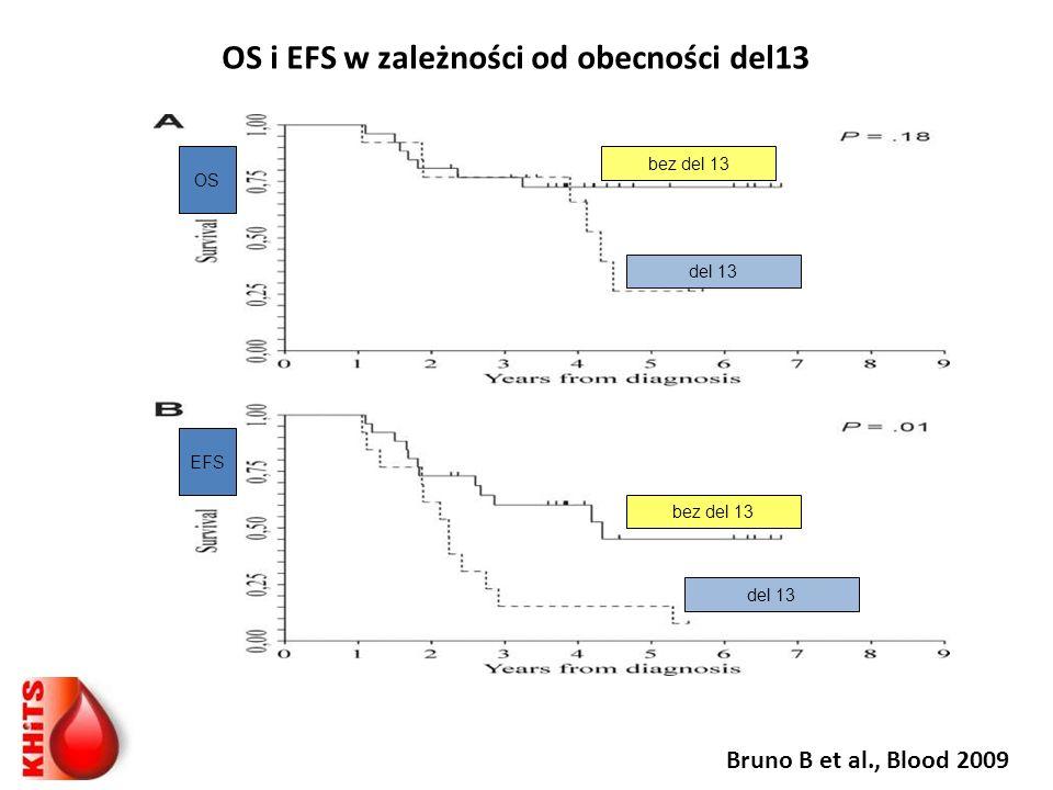 OS i EFS w zależności od obecności del13