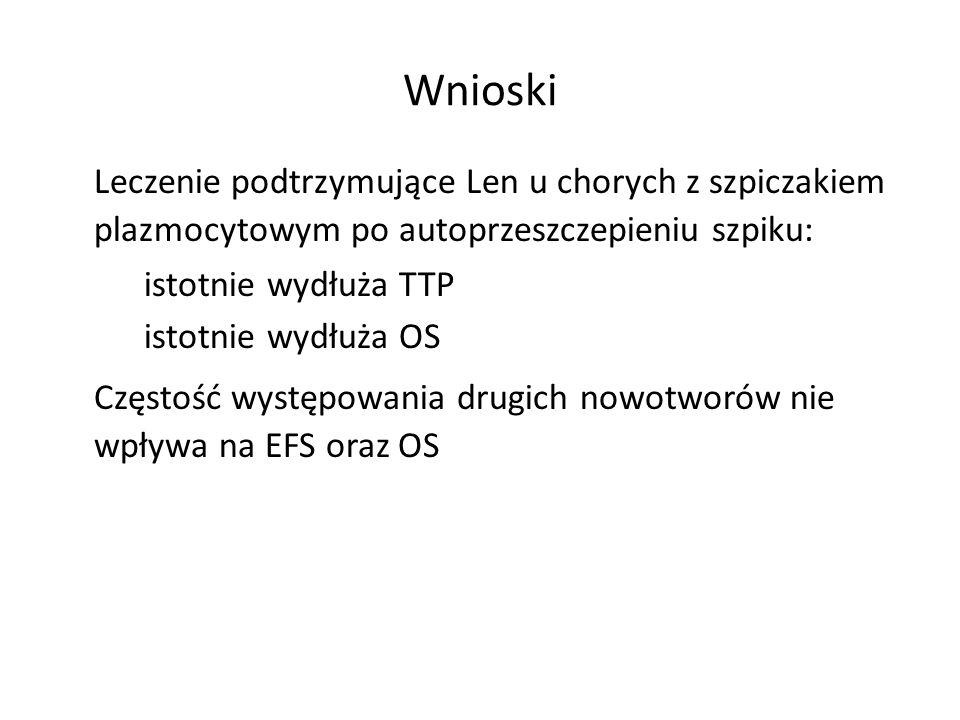 Wnioski Leczenie podtrzymujące Len u chorych z szpiczakiem plazmocytowym po autoprzeszczepieniu szpiku: