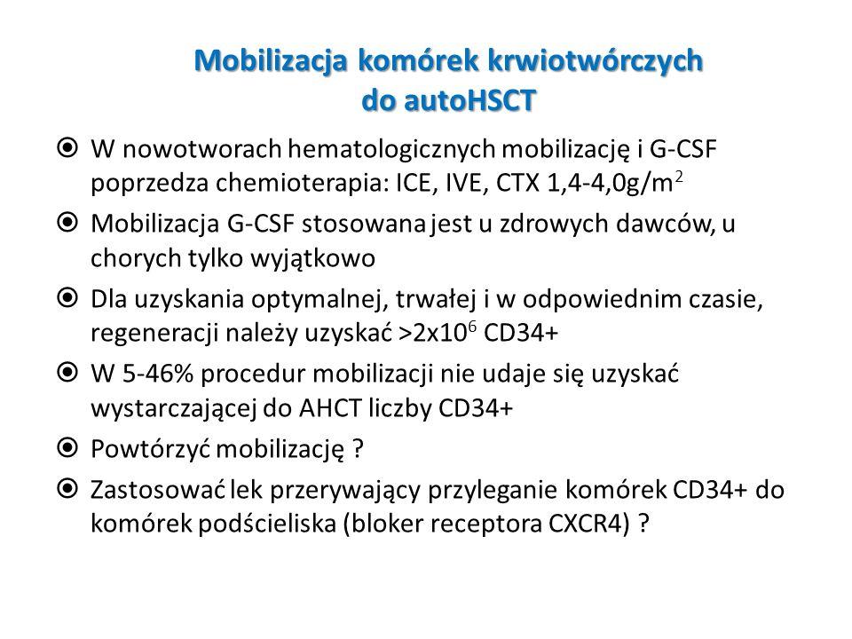 Mobilizacja komórek krwiotwórczych do autoHSCT