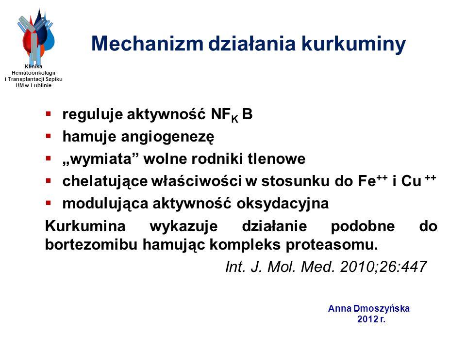 Mechanizm działania kurkuminy