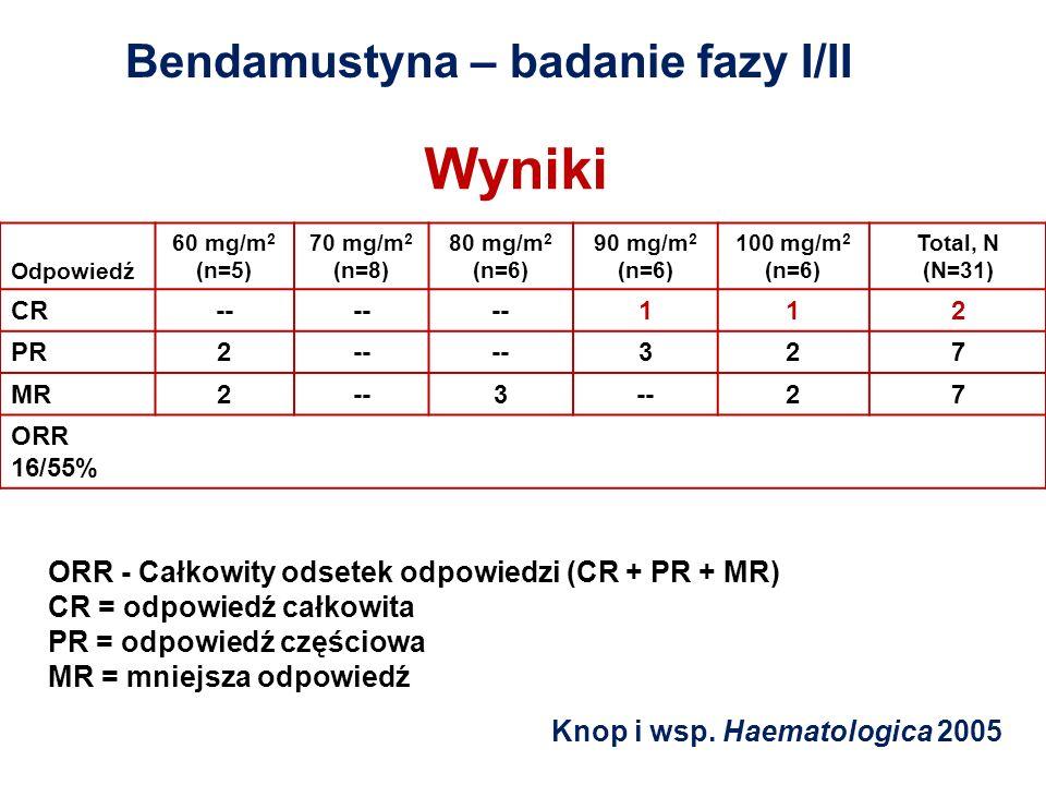 Knop i wsp. Haematologica 2005