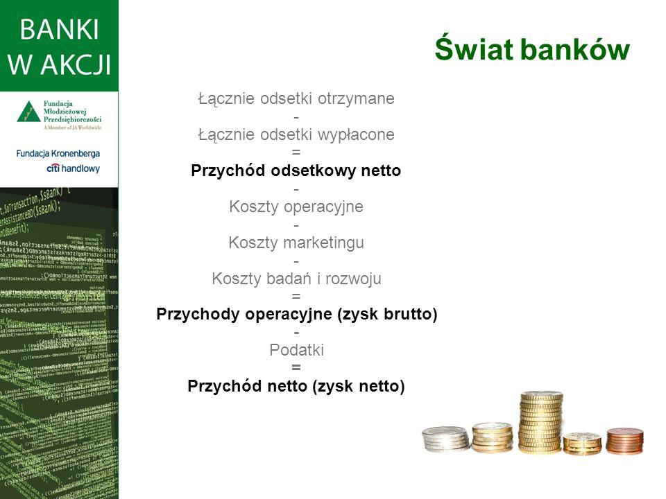 Świat banków Łącznie odsetki otrzymane - Łącznie odsetki wypłacone =