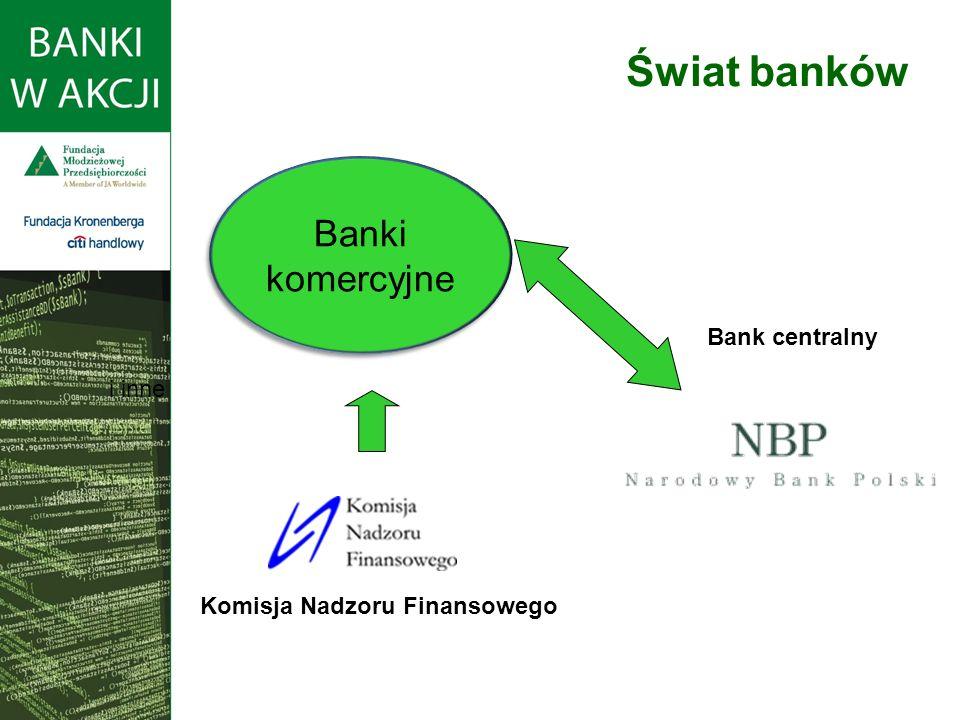 Świat banków Banki komercyjne Bank centralny i inne