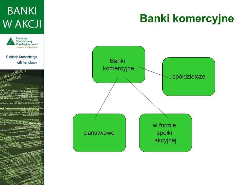 Banki komercyjne Banki komercyjne spółdzielcze państwowe w formie