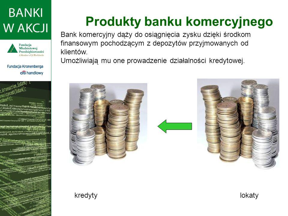 Produkty banku komercyjnego