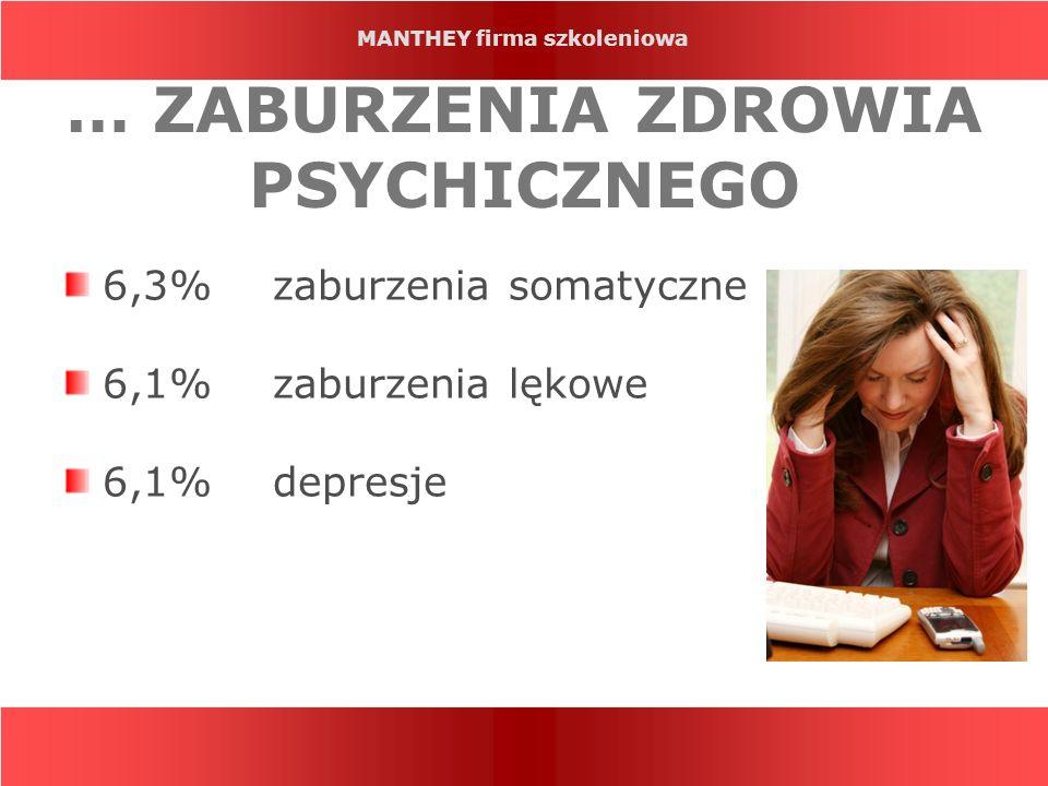… ZABURZENIA ZDROWIA PSYCHICZNEGO