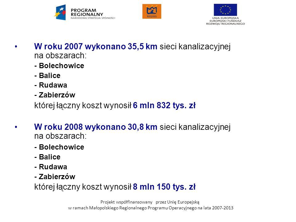 W roku 2007 wykonano 35,5 km sieci kanalizacyjnej na obszarach: