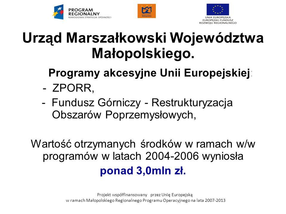 Urząd Marszałkowski Województwa Małopolskiego.