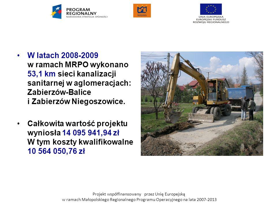 W latach 2008-2009 w ramach MRPO wykonano 53,1 km sieci kanalizacji sanitarnej w aglomeracjach: Zabierzów-Balice i Zabierzów Niegoszowice.