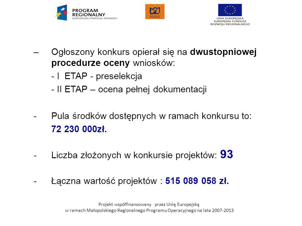 - II ETAP – ocena pełnej dokumentacji