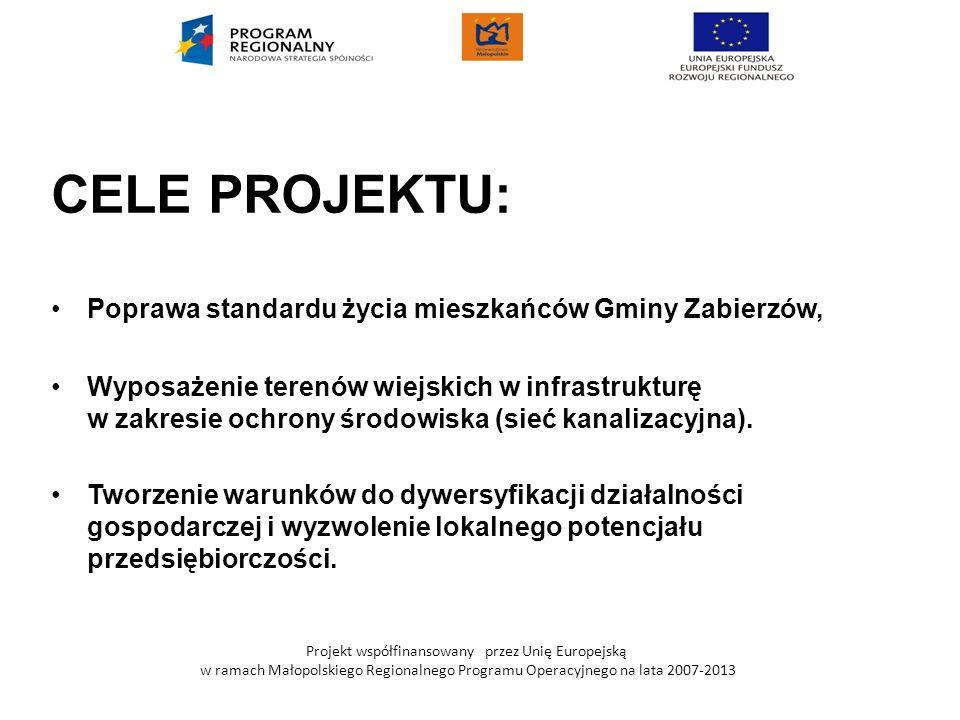 CELE PROJEKTU: Poprawa standardu życia mieszkańców Gminy Zabierzów,