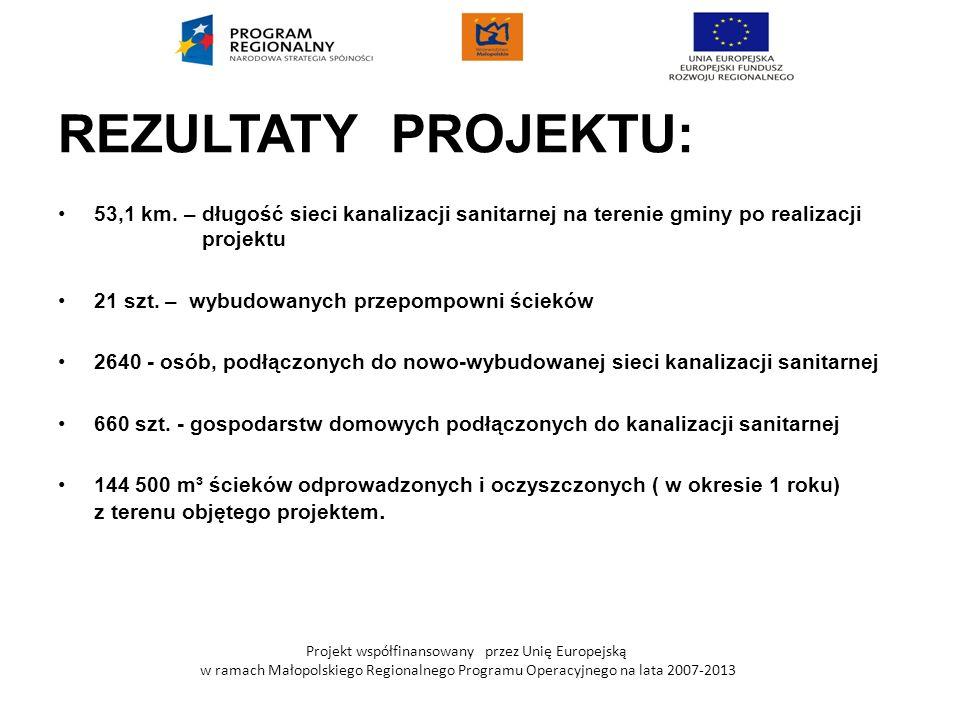 REZULTATY PROJEKTU: 53,1 km. – długość sieci kanalizacji sanitarnej na terenie gminy po realizacji projektu.