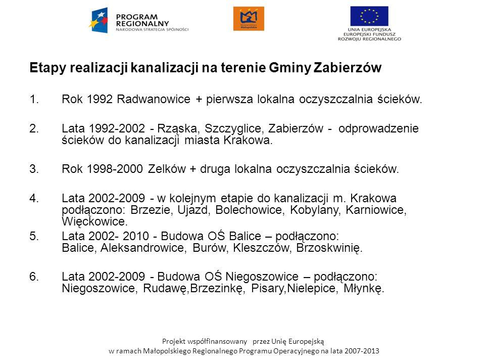 Etapy realizacji kanalizacji na terenie Gminy Zabierzów