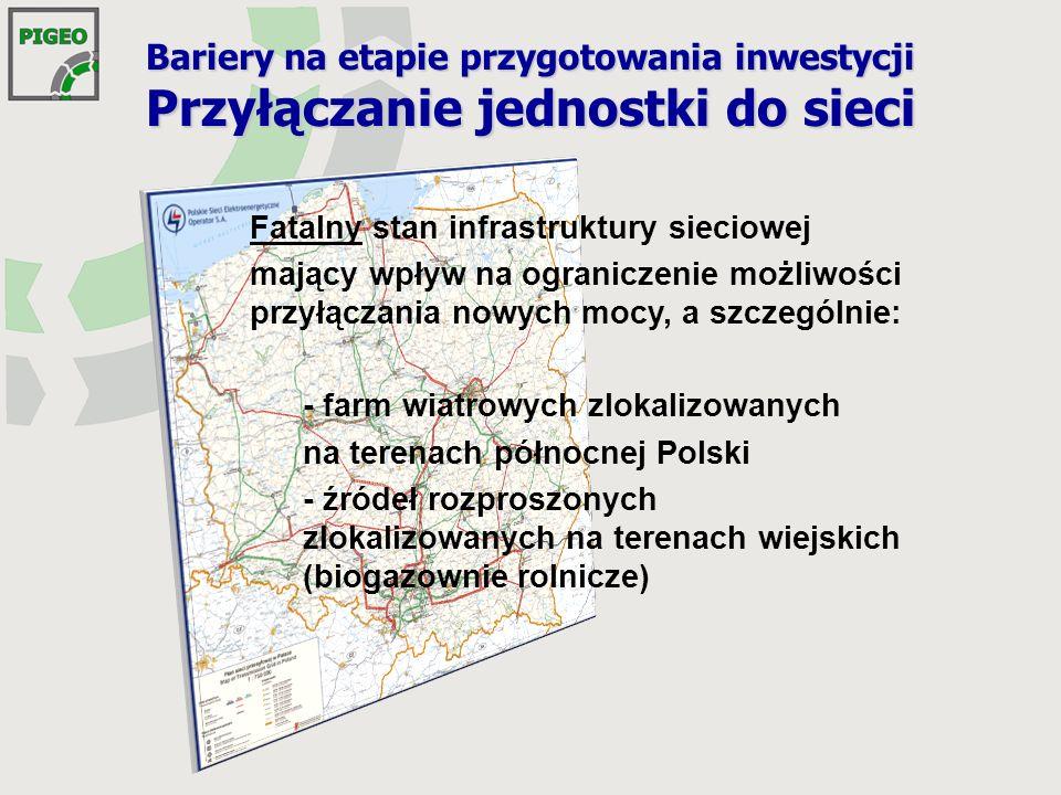 Bariery na etapie przygotowania inwestycji Przyłączanie jednostki do sieci