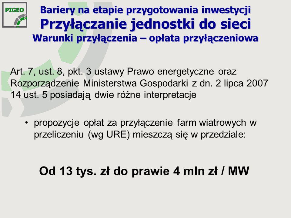 Od 13 tys. zł do prawie 4 mln zł / MW