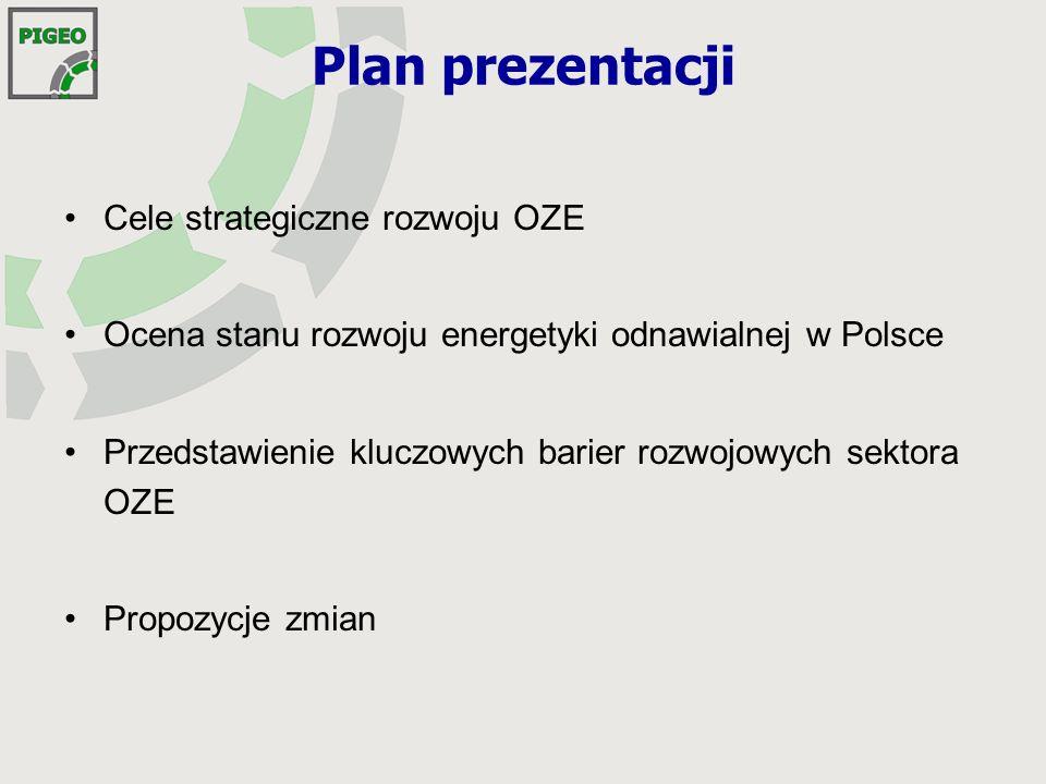 Plan prezentacji Cele strategiczne rozwoju OZE