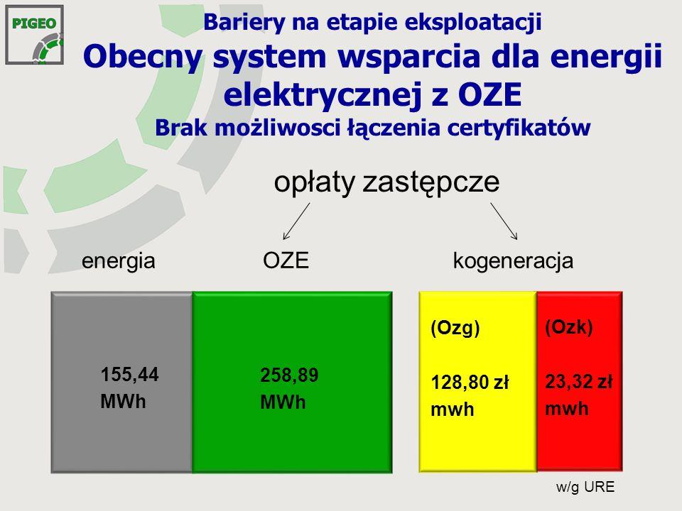 Bariery na etapie eksploatacji Obecny system wsparcia dla energii elektrycznej z OZE Brak możliwosci łączenia certyfikatów