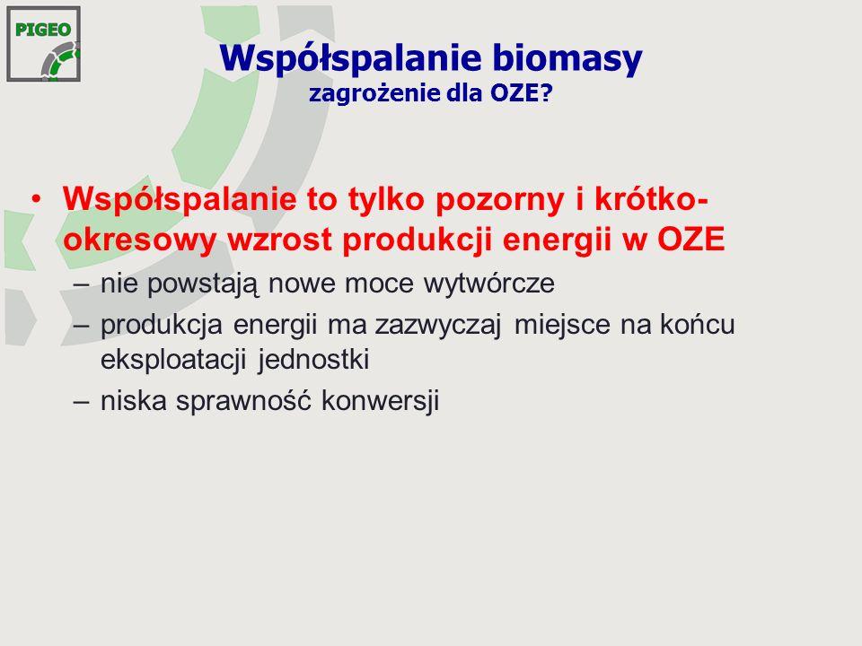 Współspalanie biomasy zagrożenie dla OZE