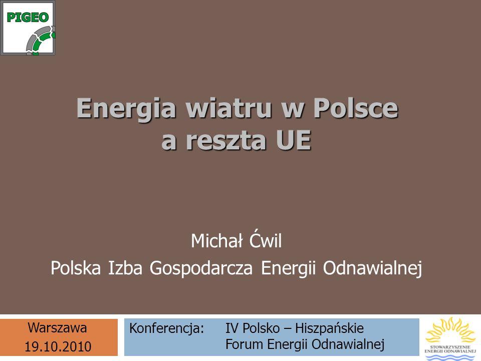 Energia wiatru w Polsce a reszta UE