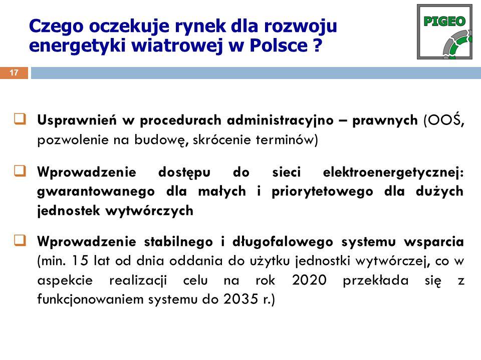 Czego oczekuje rynek dla rozwoju energetyki wiatrowej w Polsce