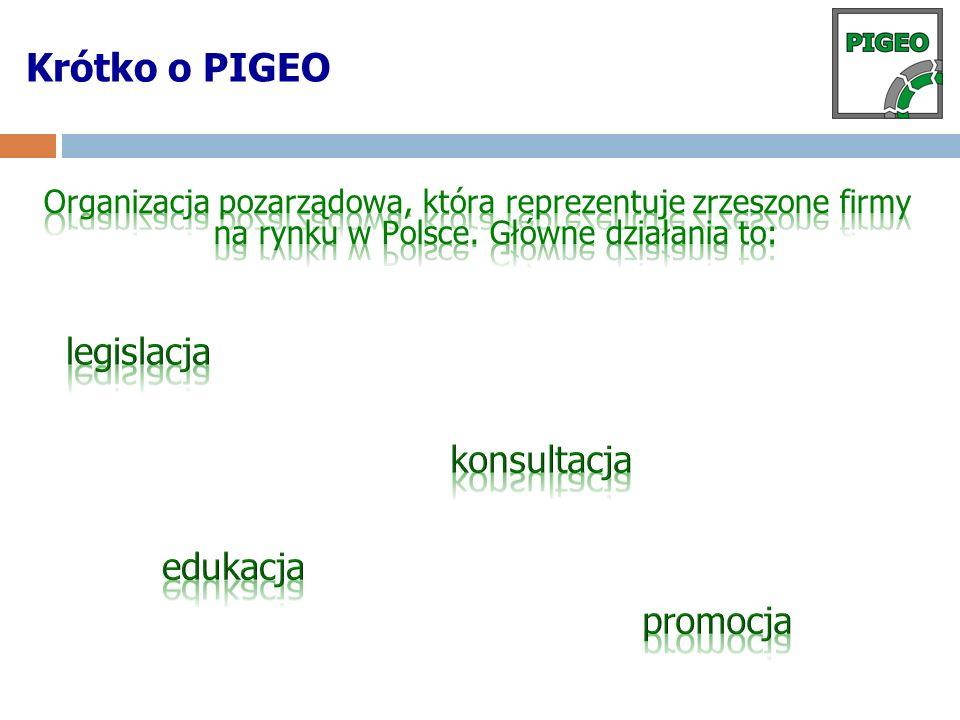 Krótko o PIGEO legislacja konsultacja edukacja promocja