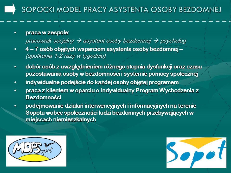 SOPOCKI MODEL PRACY ASYSTENTA OSOBY BEZDOMNEJ