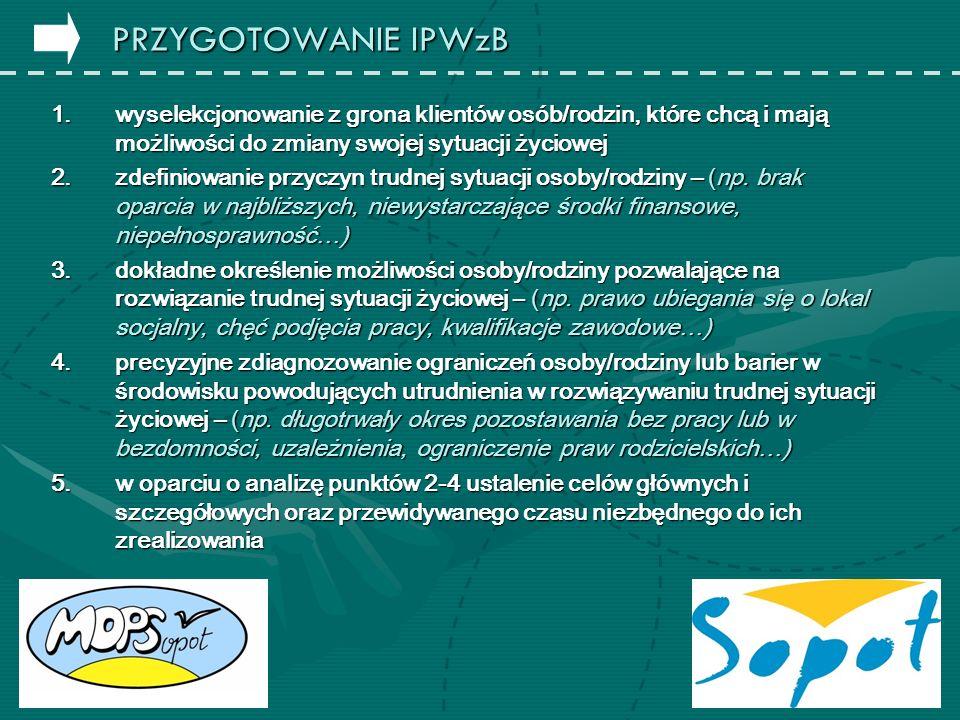 PRZYGOTOWANIE IPWzB wyselekcjonowanie z grona klientów osób/rodzin, które chcą i mają możliwości do zmiany swojej sytuacji życiowej.