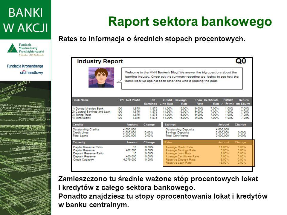 Raport sektora bankowego