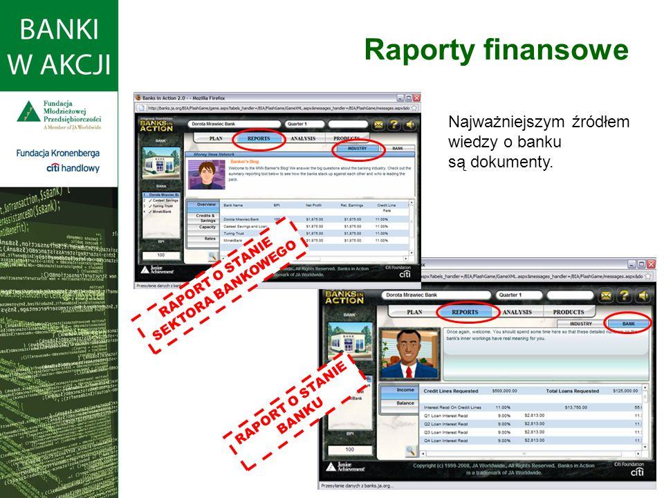 Raporty finansowe Najważniejszym źródłem wiedzy o banku są dokumenty.