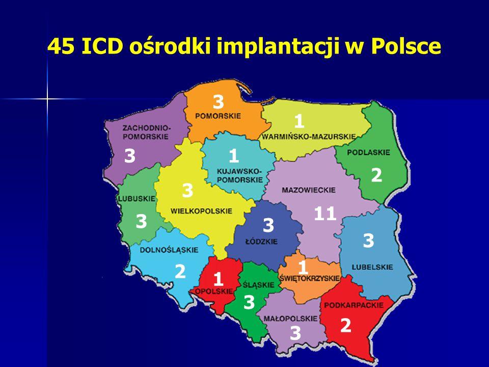 45 ICD ośrodki implantacji w Polsce