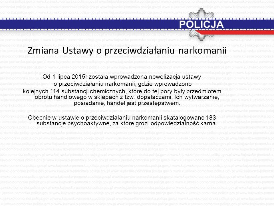 Zmiana Ustawy o przeciwdziałaniu narkomanii