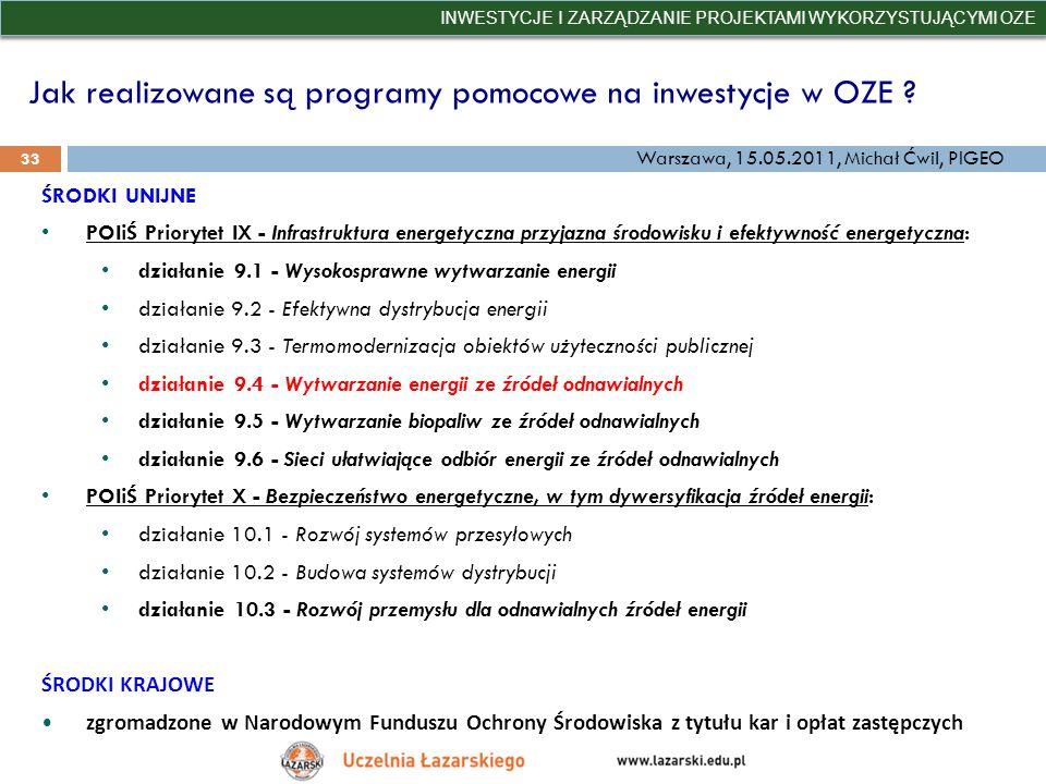 Jak realizowane są programy pomocowe na inwestycje w OZE
