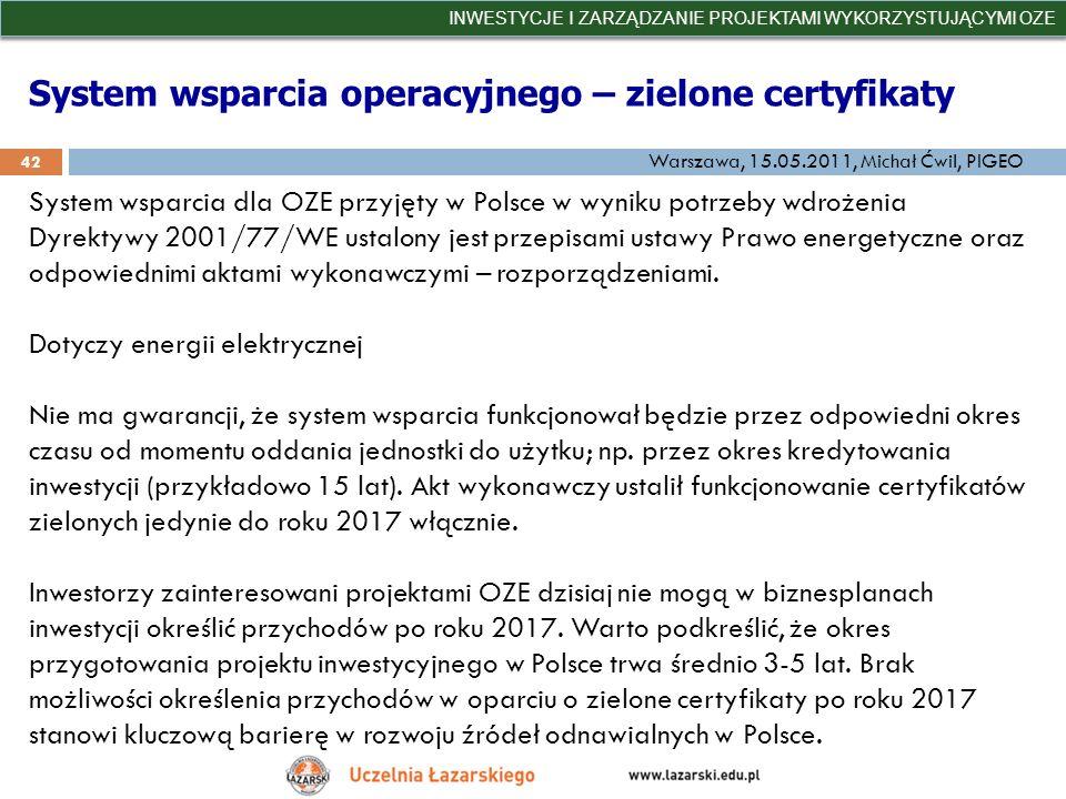 System wsparcia operacyjnego – zielone certyfikaty