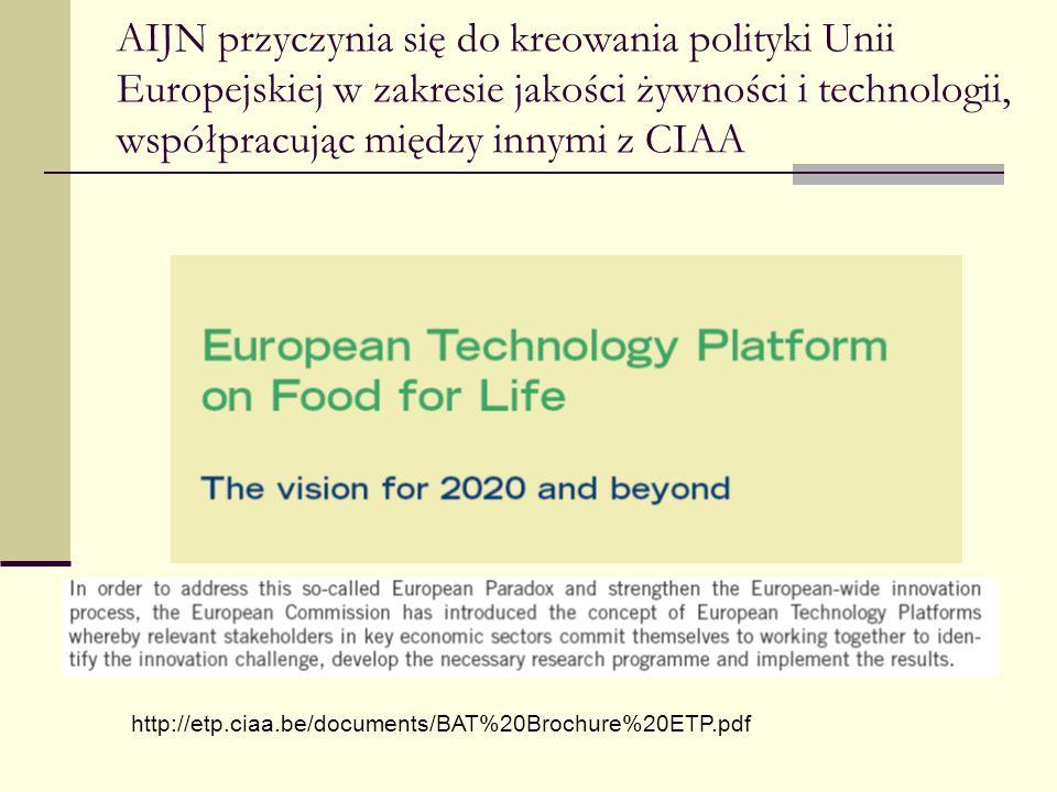 AIJN przyczynia się do kreowania polityki Unii Europejskiej w zakresie jakości żywności i technologii, współpracując między innymi z CIAA