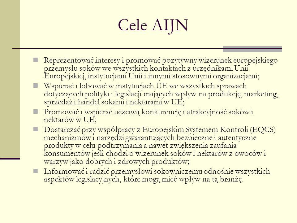 Cele AIJN