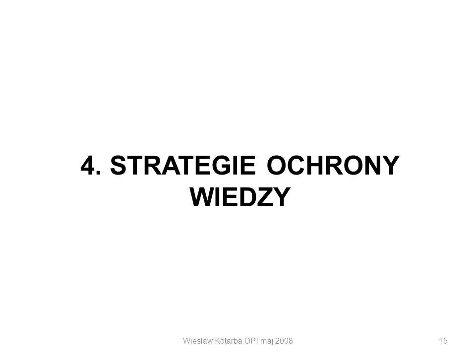 4. STRATEGIE OCHRONY WIEDZY