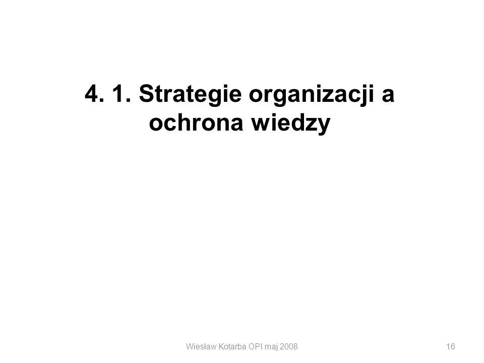 4. 1. Strategie organizacji a ochrona wiedzy