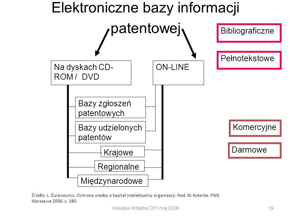 Elektroniczne bazy informacji patentowej