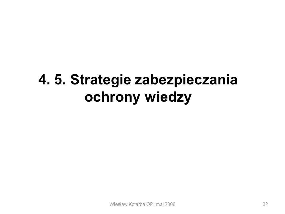4. 5. Strategie zabezpieczania ochrony wiedzy