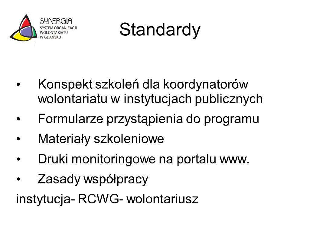 Standardy Konspekt szkoleń dla koordynatorów wolontariatu w instytucjach publicznych. Formularze przystąpienia do programu.