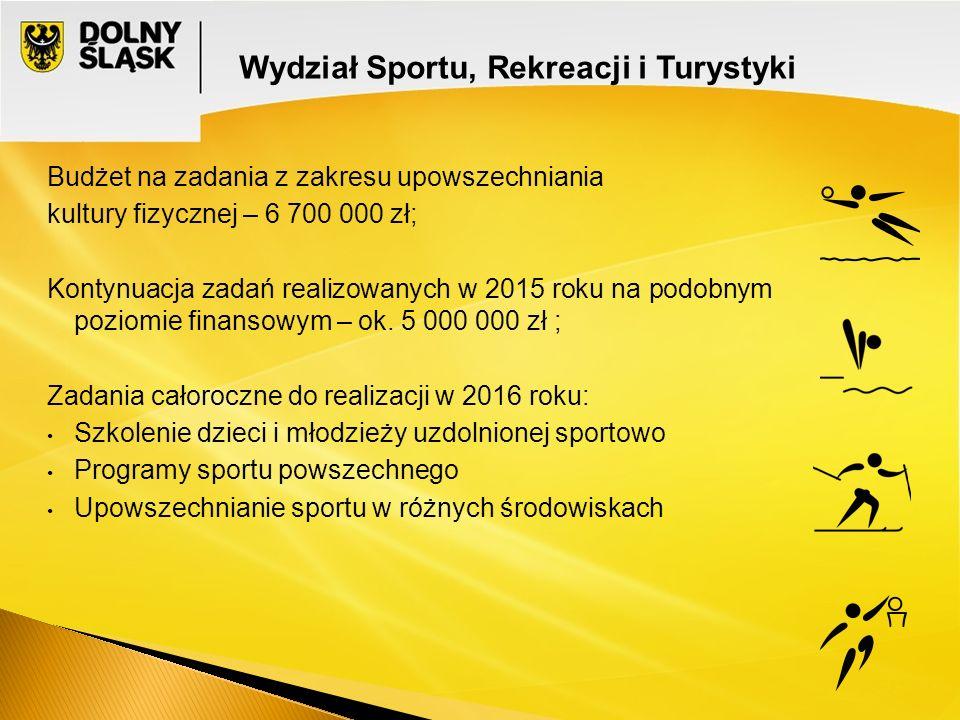 Wydział Sportu, Rekreacji i Turystyki
