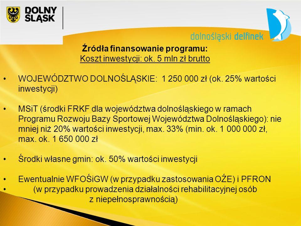Źródła finansowanie programu: