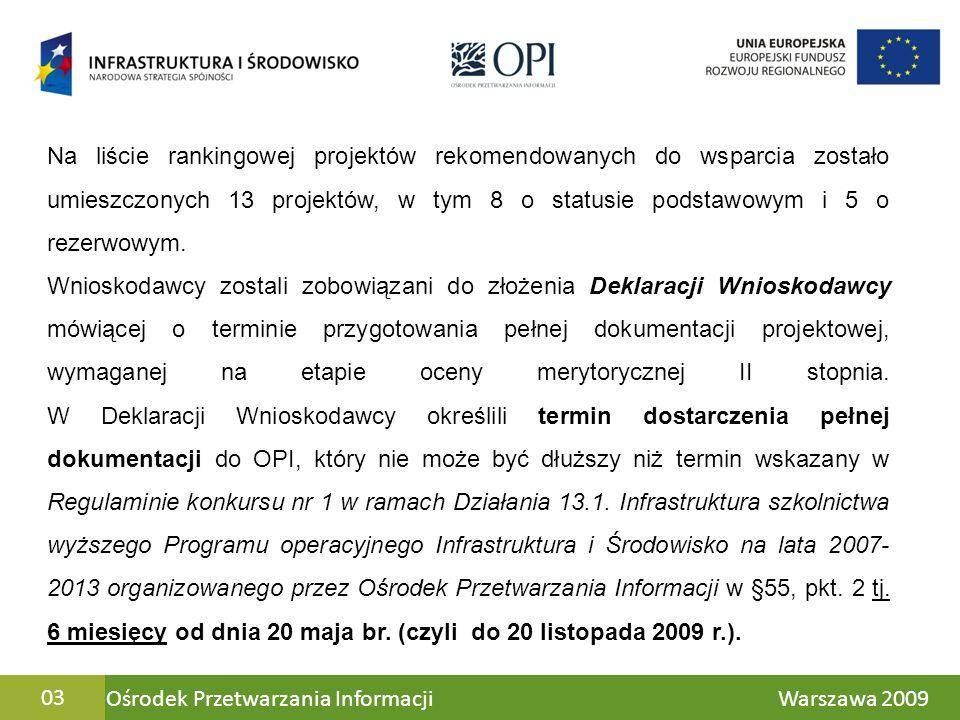 Na liście rankingowej projektów rekomendowanych do wsparcia zostało umieszczonych 13 projektów, w tym 8 o statusie podstawowym i 5 o rezerwowym.